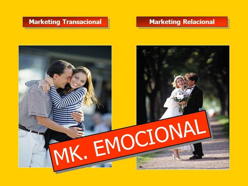 Marketing Transacional