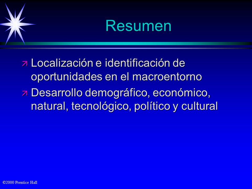 Resumen Localización e identificación de oportunidades en el macroentorno.