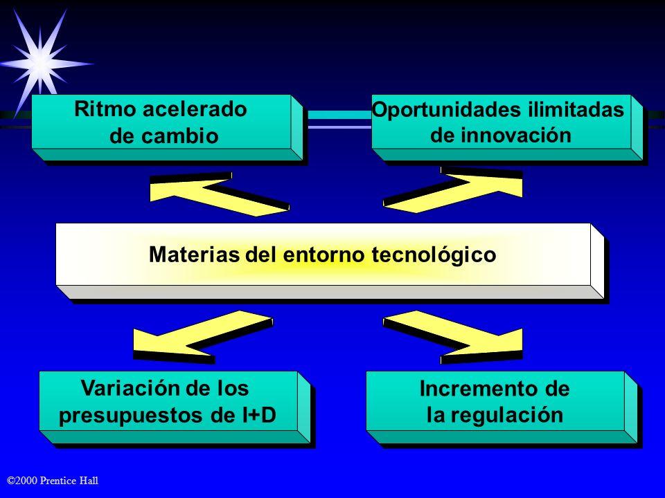 Materias del entorno tecnológico