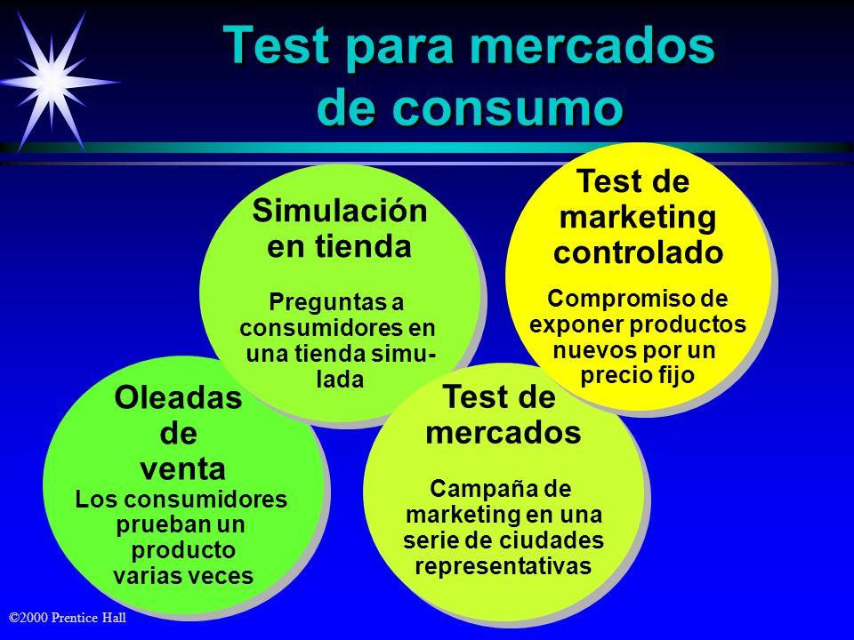 Test para mercados de consumo