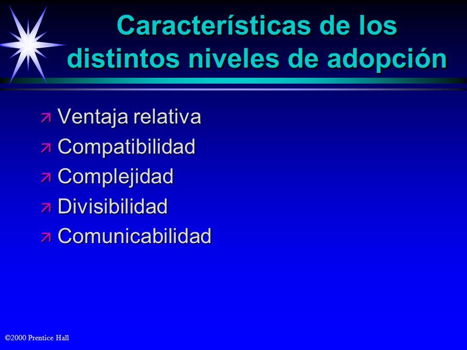 Características de los distintos niveles de adopción