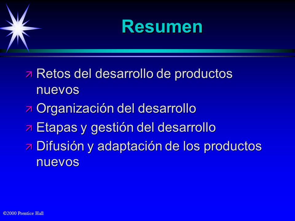 Resumen Retos del desarrollo de productos nuevos