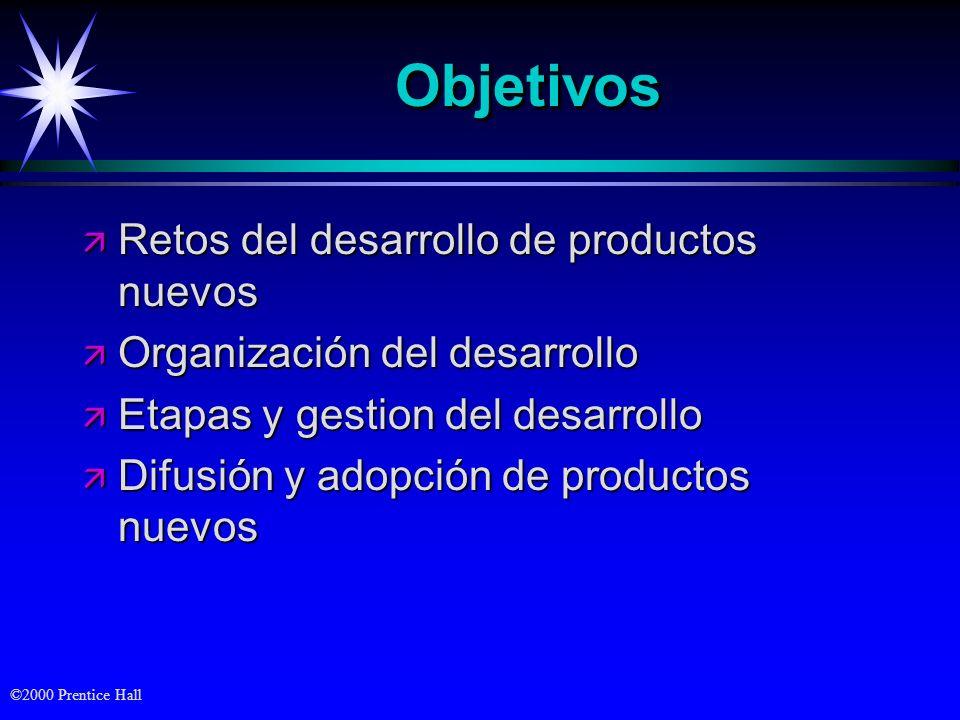 Objetivos Retos del desarrollo de productos nuevos