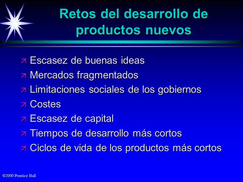 Retos del desarrollo de productos nuevos