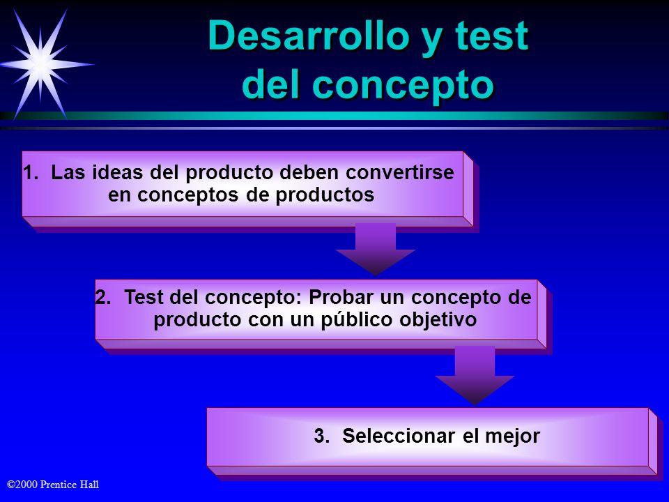 Desarrollo y test del concepto