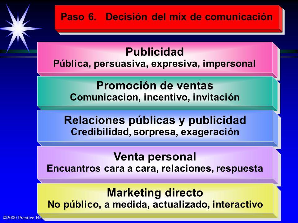 Relaciones públicas y publicidad