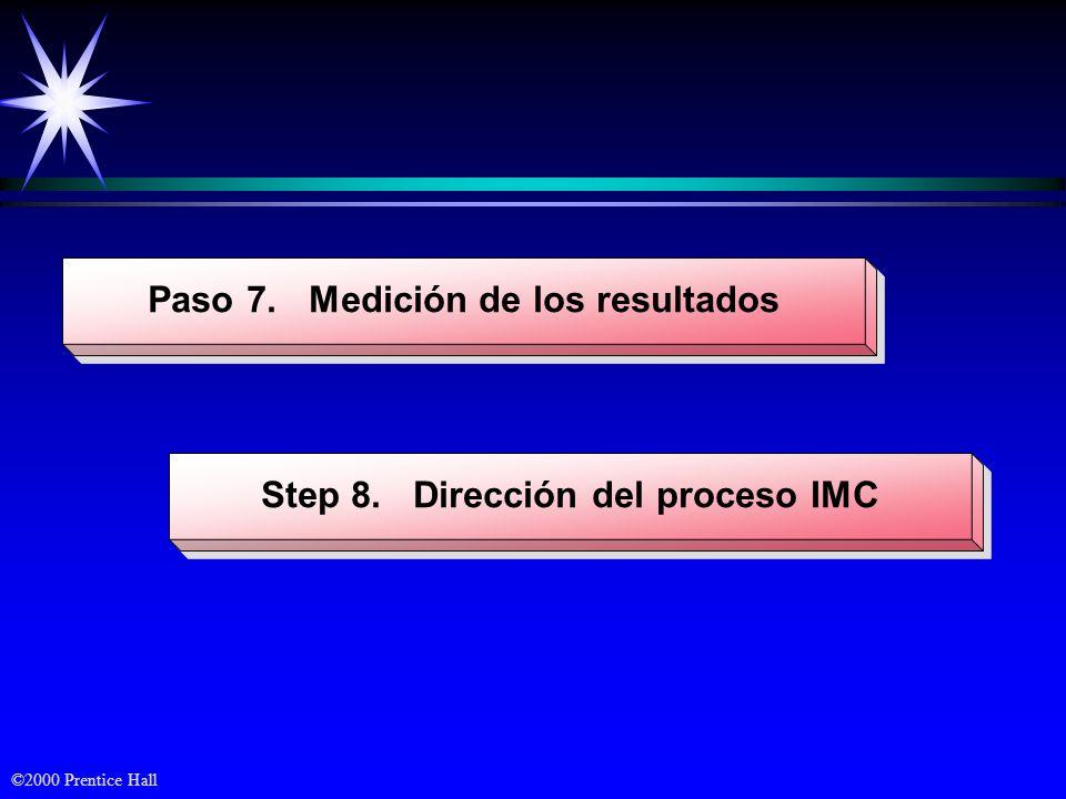 Paso 7. Medición de los resultados Step 8. Dirección del proceso IMC