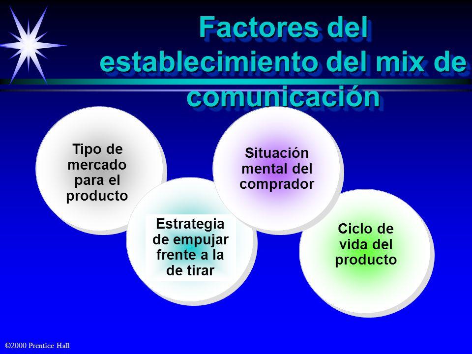 Factores del establecimiento del mix de comunicación