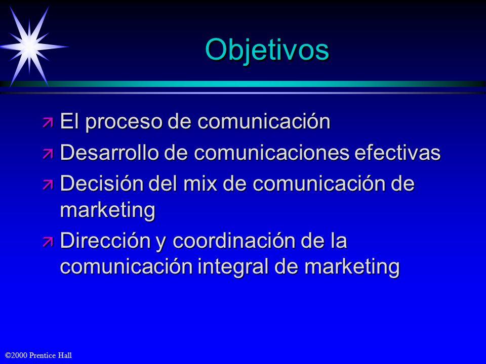 Objetivos El proceso de comunicación