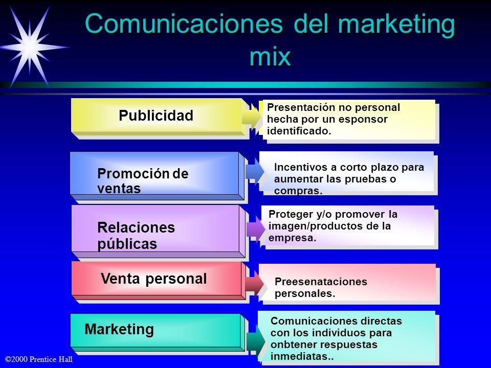 Comunicaciones del marketing mix