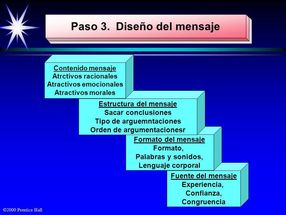 Paso 3. Diseño del mensaje