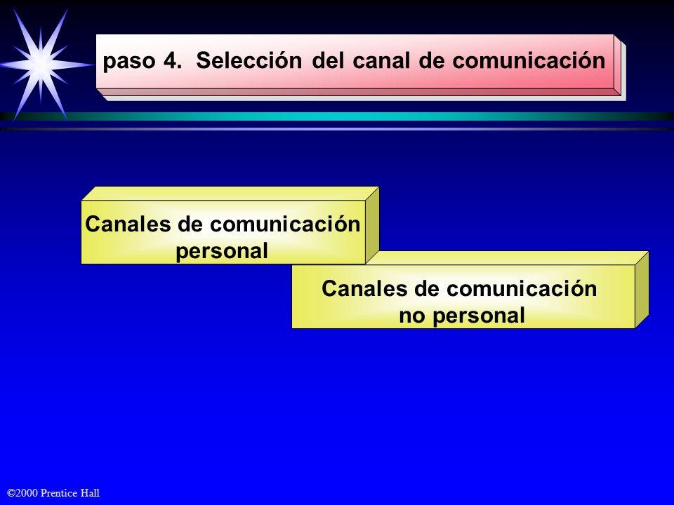 paso 4. Selección del canal de comunicación