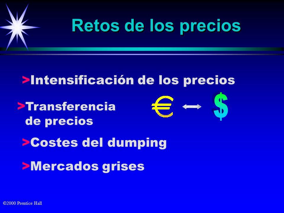 Retos de los precios $ >Intensificación de los precios