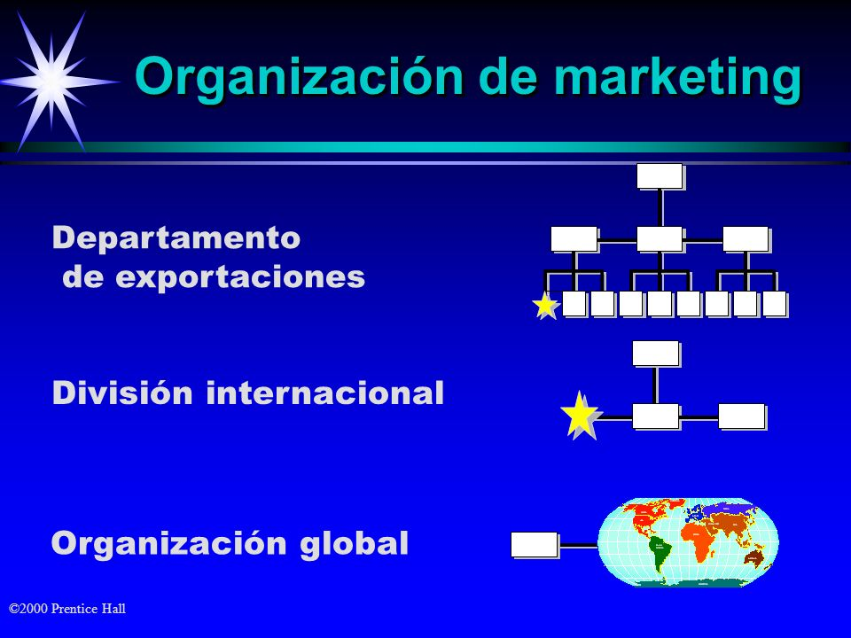 Organización de marketing