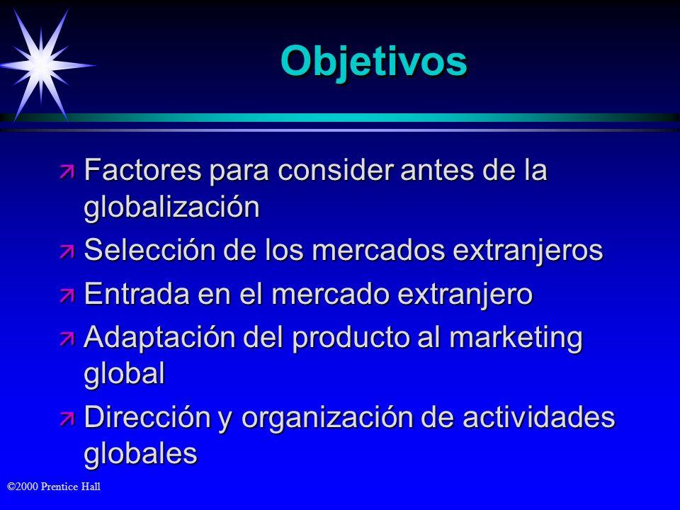 Objetivos Factores para consider antes de la globalización