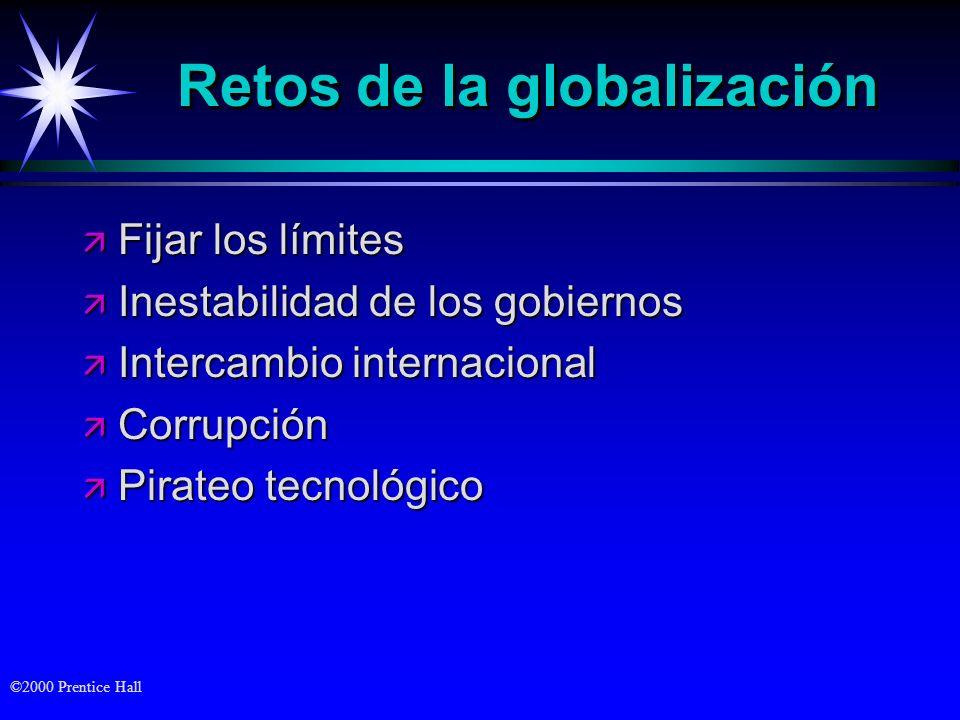 Retos de la globalización