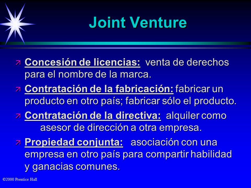 Joint Venture Concesión de licencias: venta de derechos para el nombre de la marca.