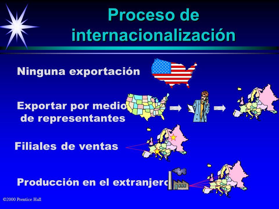 Proceso de internacionalización