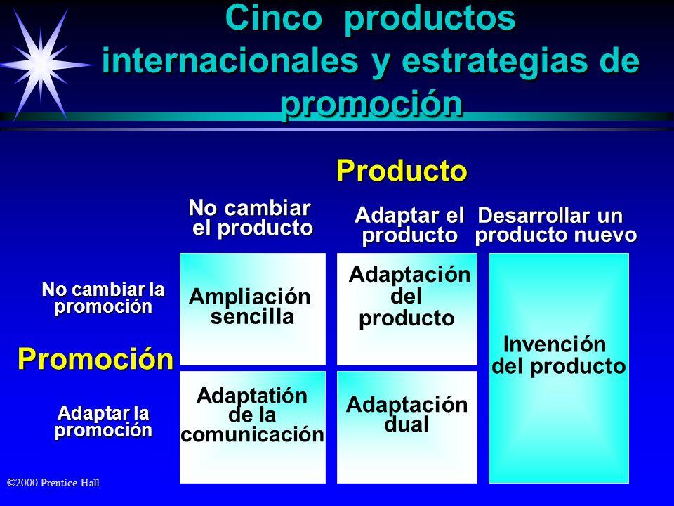Cinco productos internacionales y estrategias de promoción
