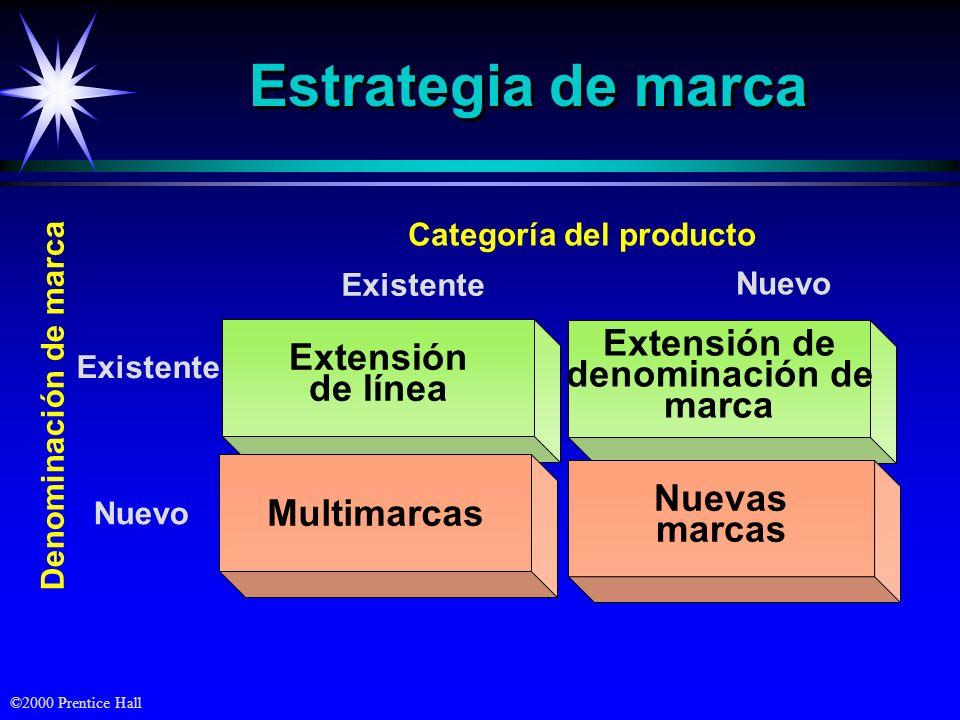 Categoría del producto