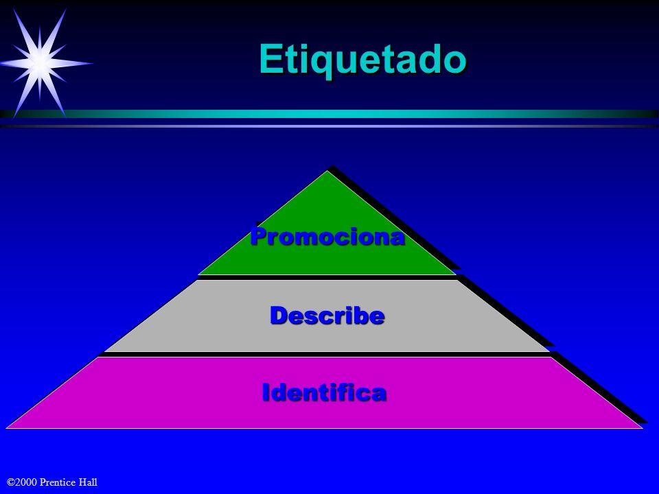 Etiquetado Promociona Describe Identifica
