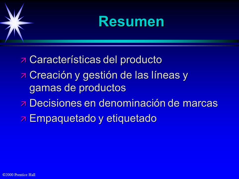 Resumen Características del producto
