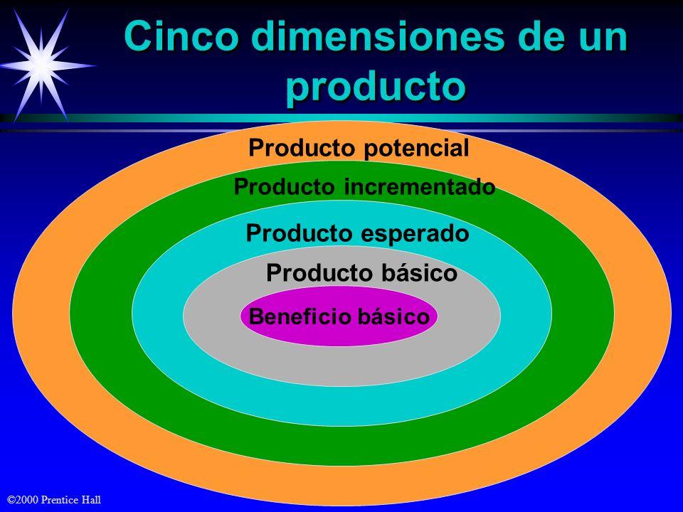 Cinco dimensiones de un producto