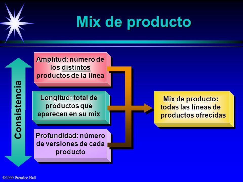 Mix de producto Consistencia