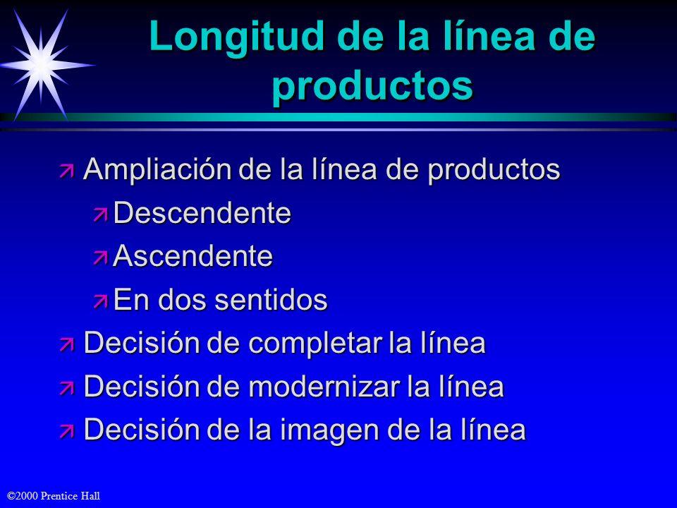 Longitud de la línea de productos