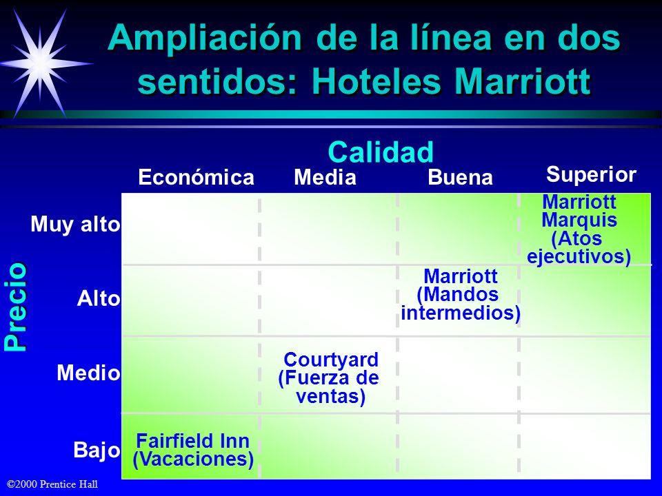 Ampliación de la línea en dos sentidos: Hoteles Marriott