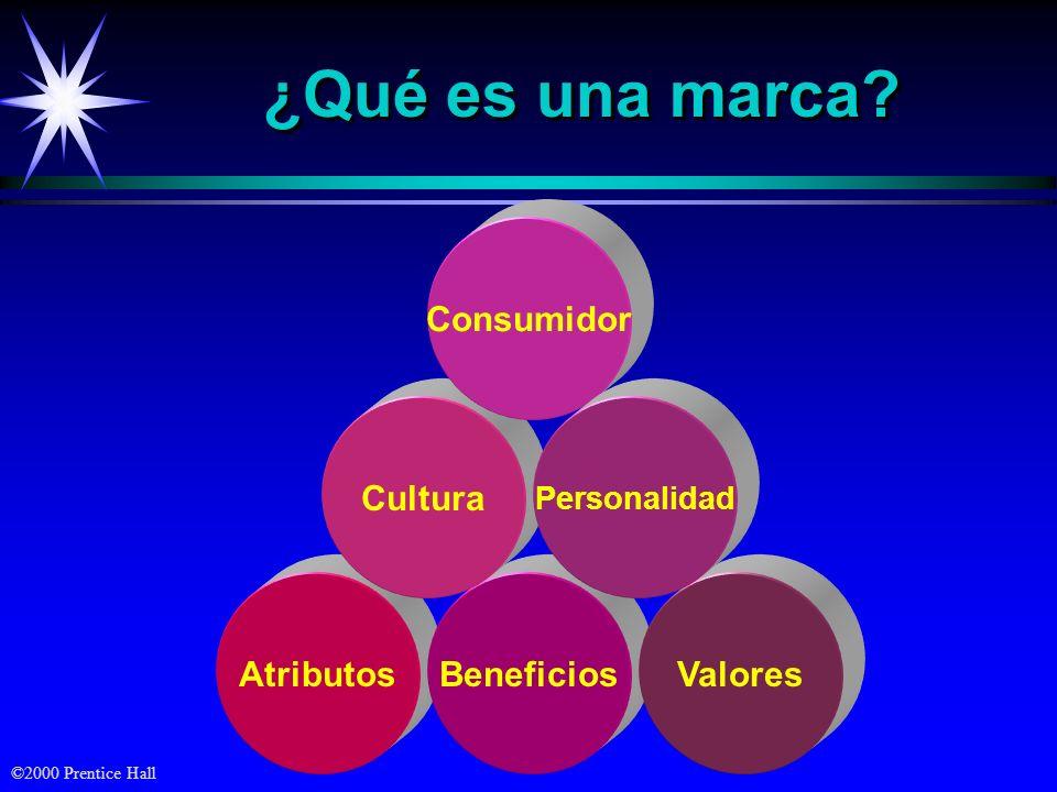 ¿Qué es una marca Consumidor Cultura Atributos Beneficios Valores