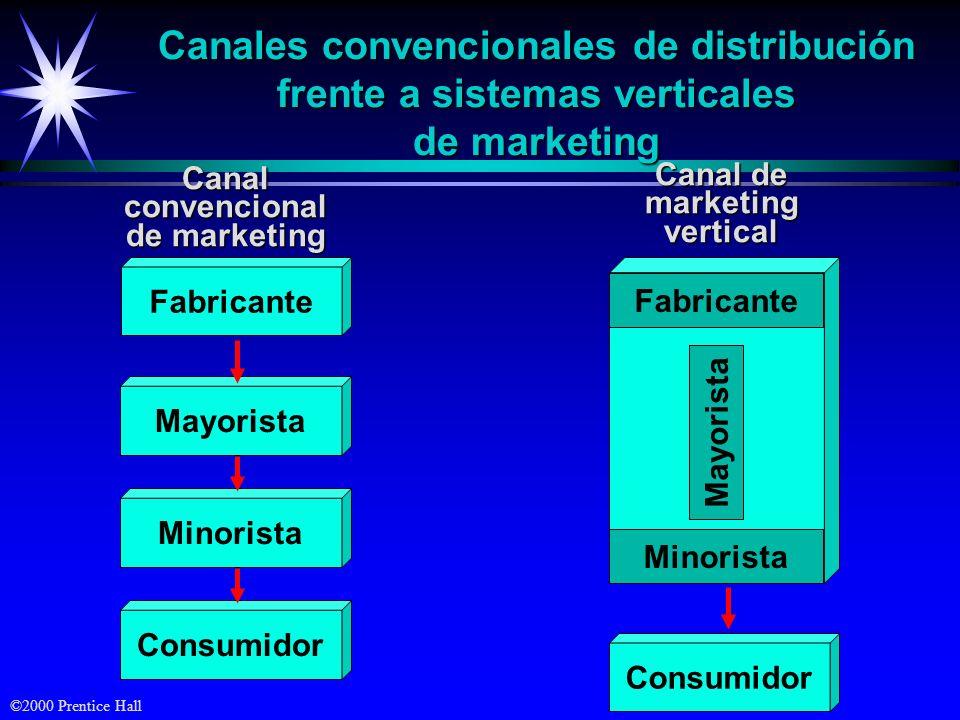 Canales convencionales de distribución frente a sistemas verticales de marketing