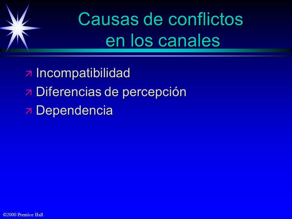 Causas de conflictos en los canales