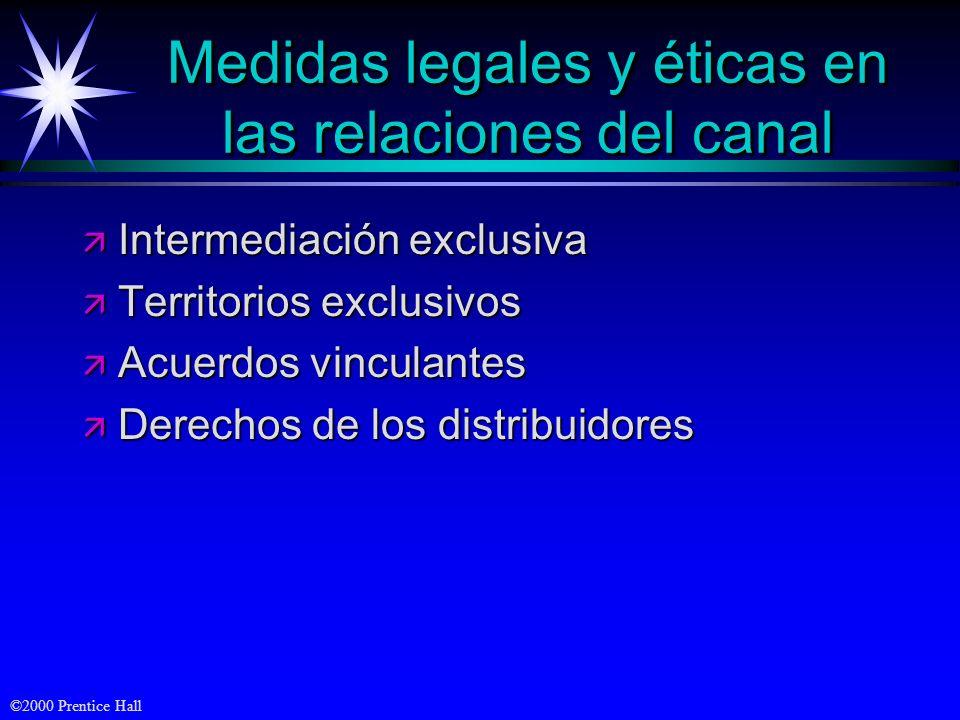 Medidas legales y éticas en las relaciones del canal