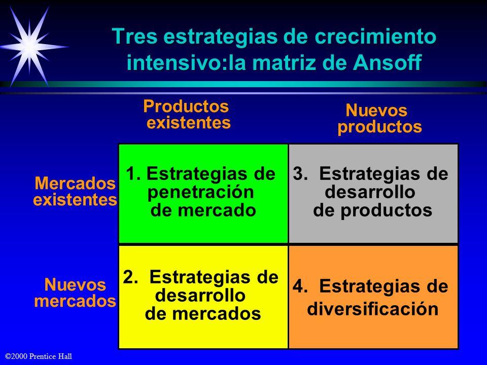 Tres estrategias de crecimiento intensivo:la matriz de Ansoff