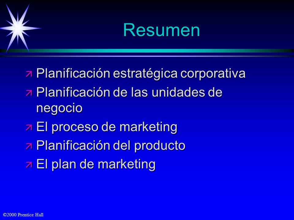 Resumen Planificación estratégica corporativa