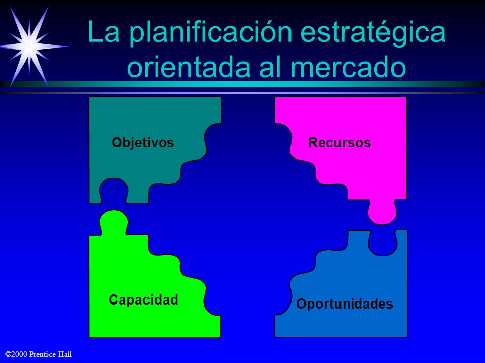 La planificación estratégica orientada al mercado