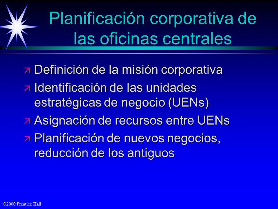 Planificación corporativa de las oficinas centrales