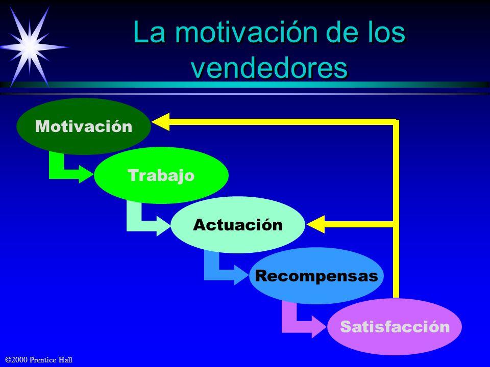 La motivación de los vendedores