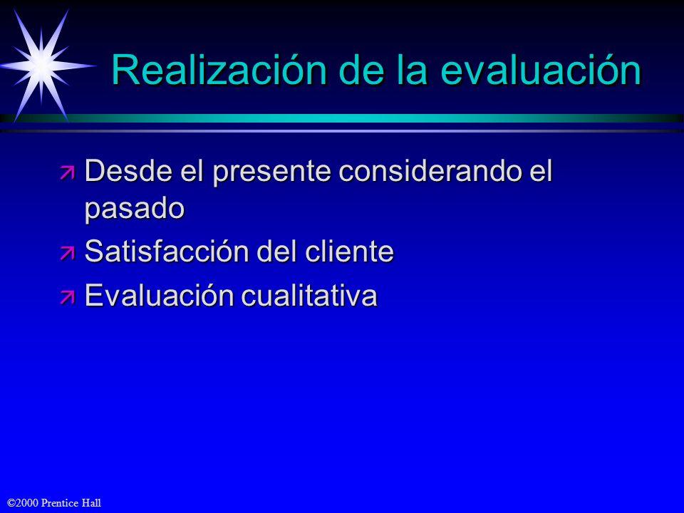Realización de la evaluación