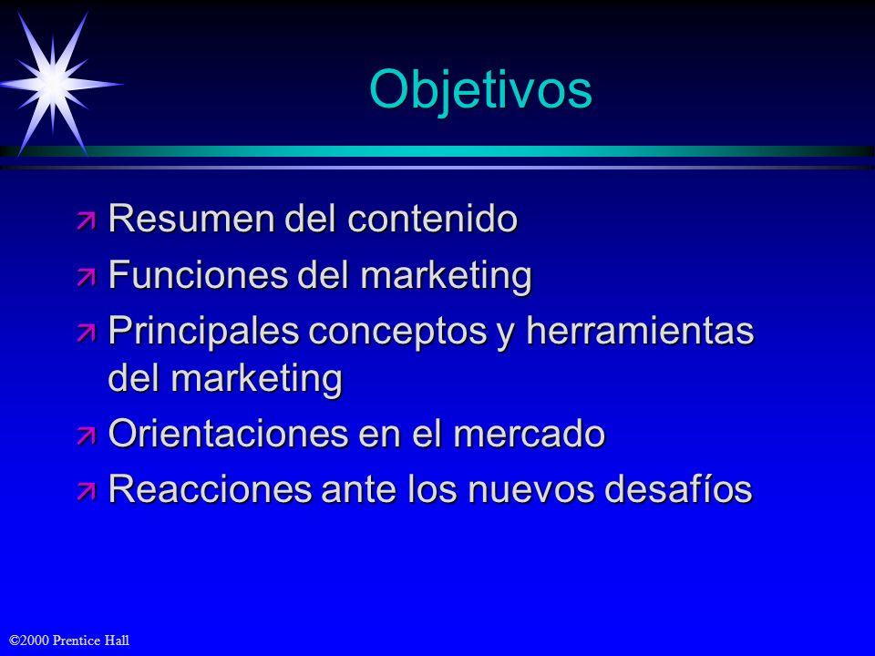 Objetivos Resumen del contenido Funciones del marketing
