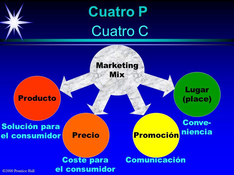 Cuatro P Cuatro C Marketing Mix Producto Lugar (place) Promoción