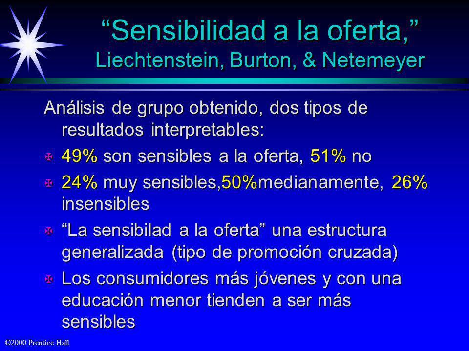 Sensibilidad a la oferta, Liechtenstein, Burton, & Netemeyer