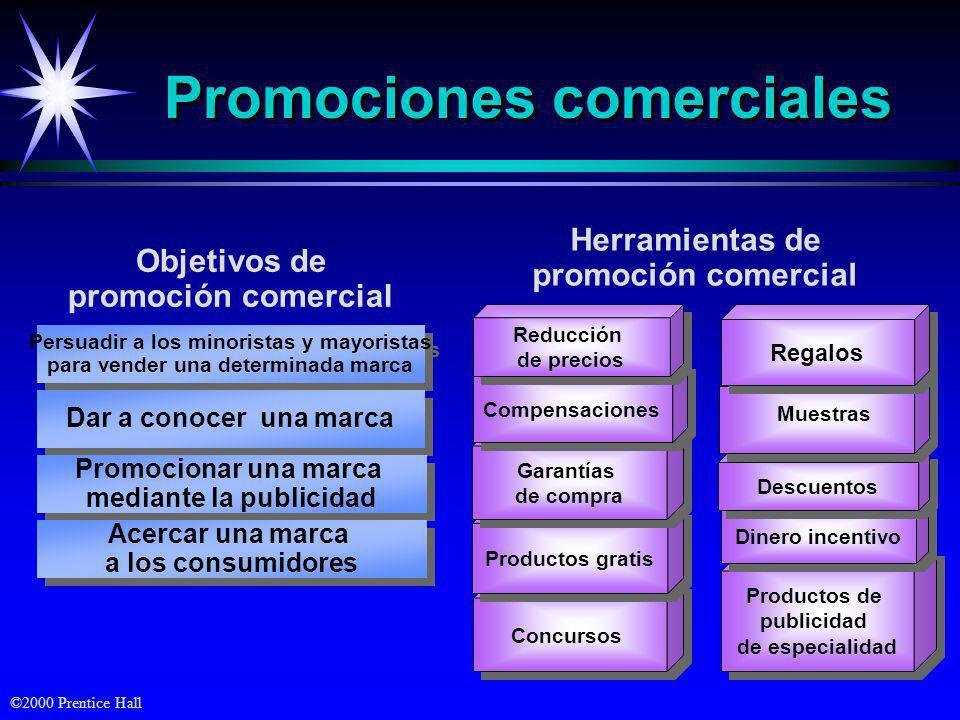 Promociones comerciales