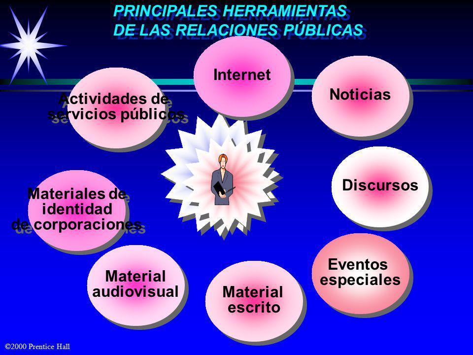 PRINCIPALES HERRAMIENTAS DE LAS RELACIONES PÚBLICAS