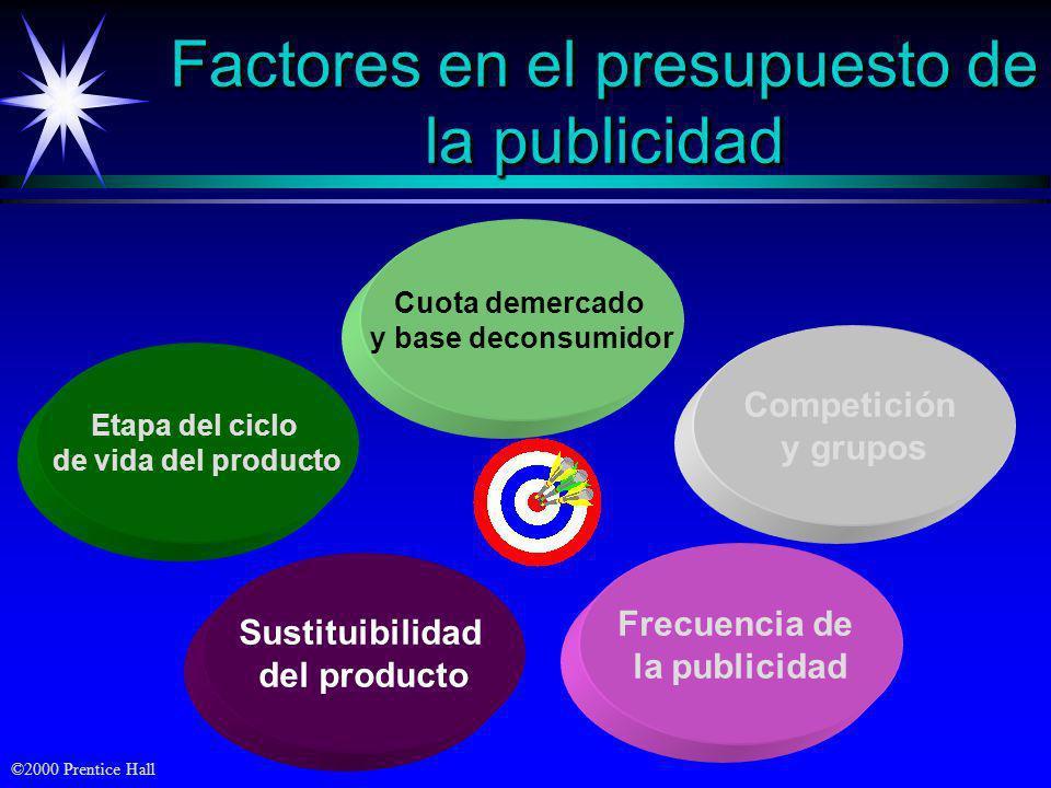 Factores en el presupuesto de la publicidad