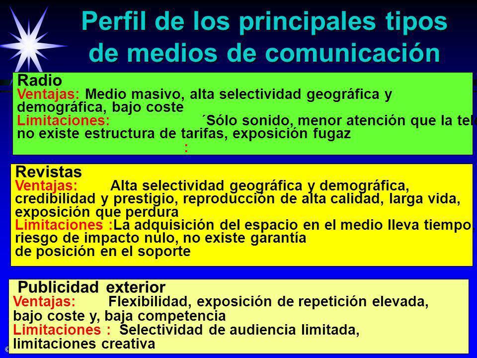 Perfil de los principales tipos de medios de comunicación