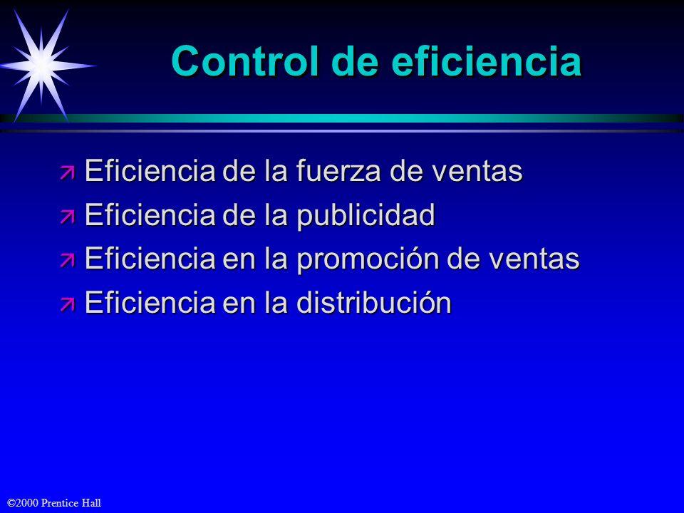 Control de eficiencia Eficiencia de la fuerza de ventas