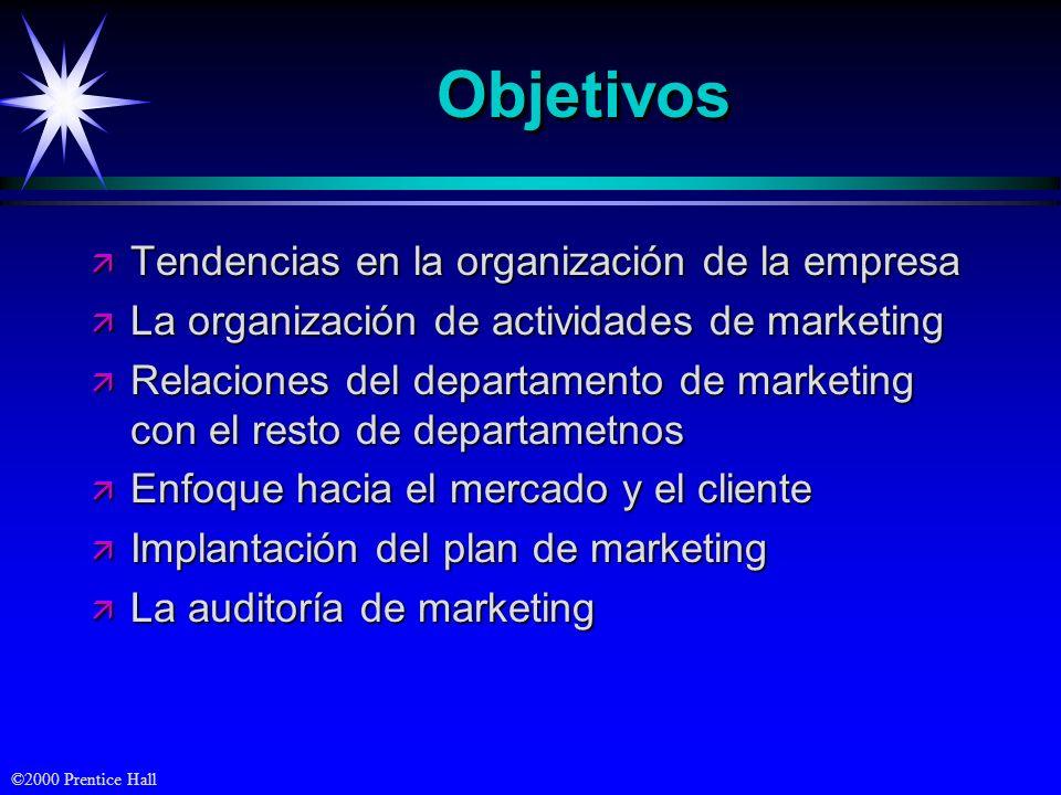 Objetivos Tendencias en la organización de la empresa