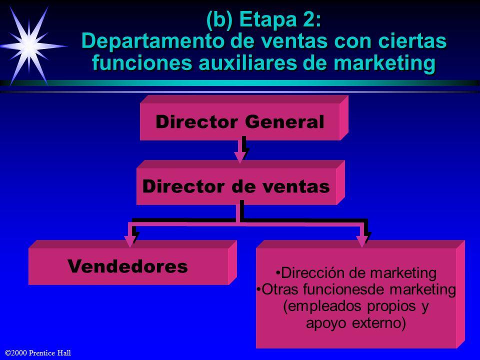 (b) Etapa 2: Departamento de ventas con ciertas funciones auxiliares de marketing